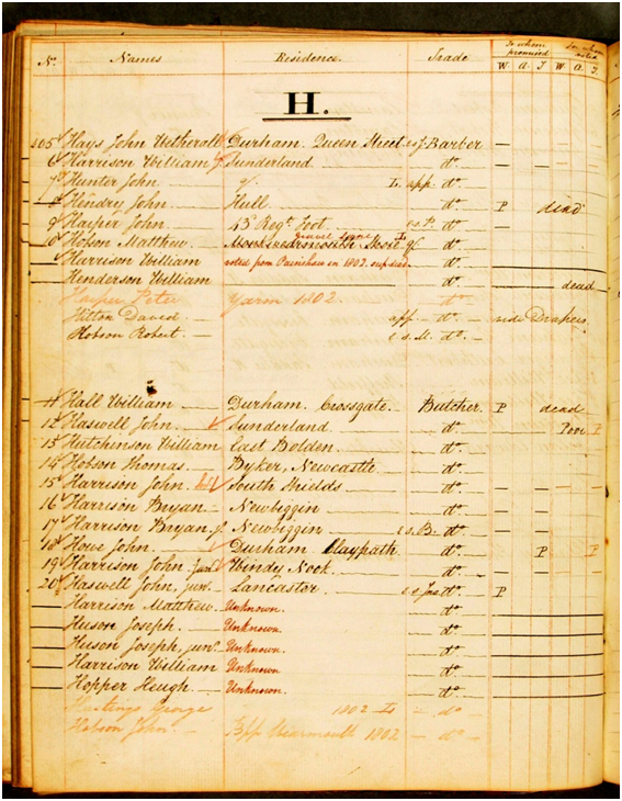 Image of an election agent's book for the Durham 1818 parliamentary election. Ref: DCG/10/5.
